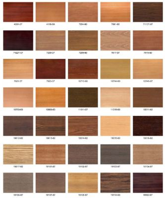 bathroom vanity color wooden veneer - Bathroom Cabinets Colors